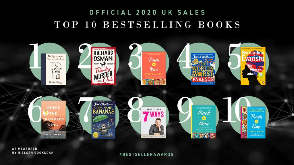 top 10 2020 bestselling books